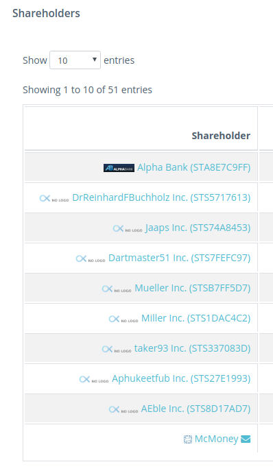 Shareholders with private investor